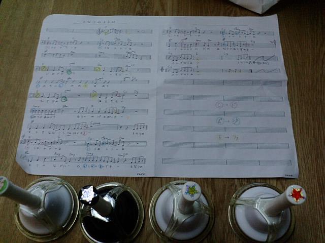 ベルと楽譜