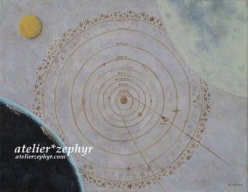 天体観測展出展作品 太陽系 絵画
