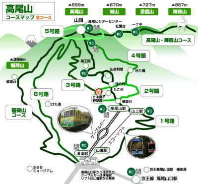 高尾山 コース