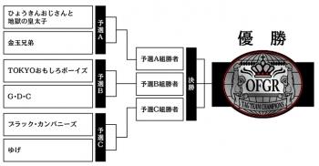 W_トーナメント表