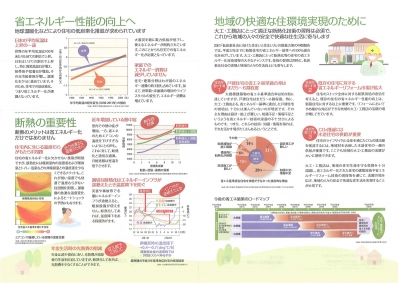 住宅の省エネルギー化の推進_ページ_2.jpg