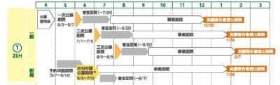 2019ZEH補助金スケジュール.jpg