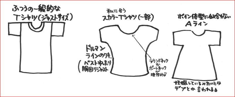 Tシャツ比較