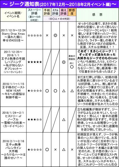 ジーク通知表10