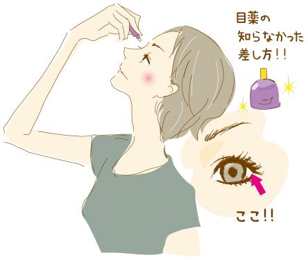 目薬 味 が する 目薬が苦いの対策は差し方と何滴かが重要!あの方法と使い切り目薬の...