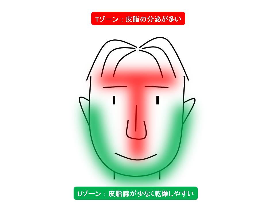 場所 恋 ニキビ