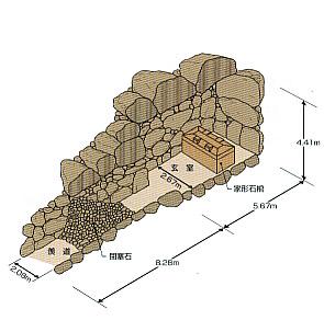 藤ノ木古墳石室見取り図