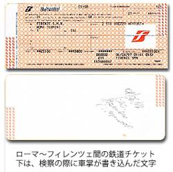 イタリア国鉄のチケット