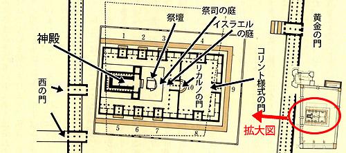 エルサレム神殿地図
