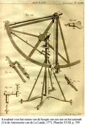 ラランデ著「天文学」