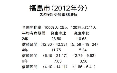 20140226_yamadakosaku_fig01