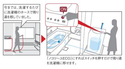 ノコリ〜ユECOシステム図