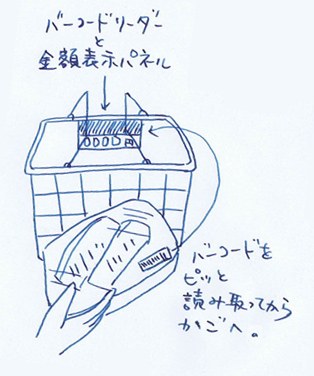 レジシステム1