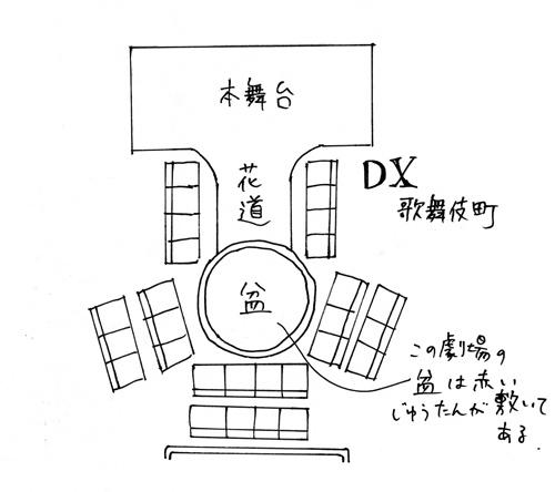 DX歌舞伎町