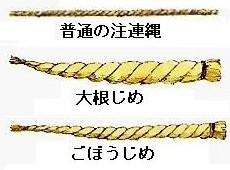 注連縄の種類