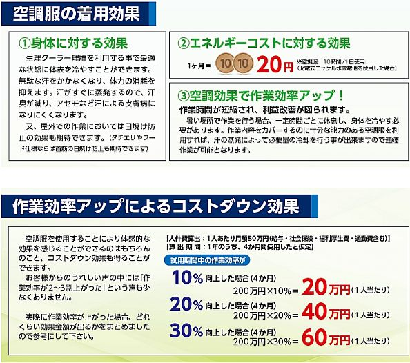 空調服のコスト
