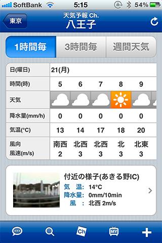 2012日食当日朝の天気予報