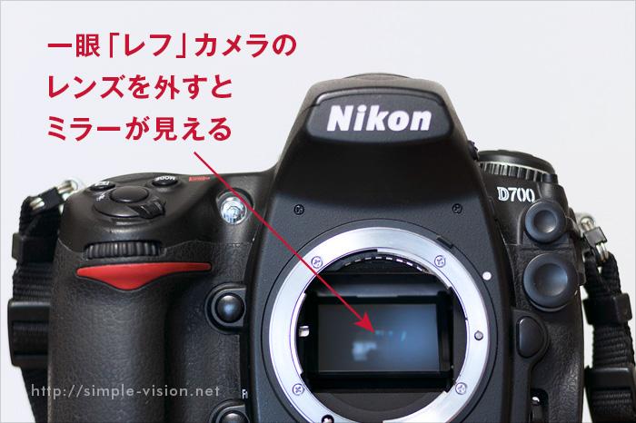 一眼レフカメラのミラー
