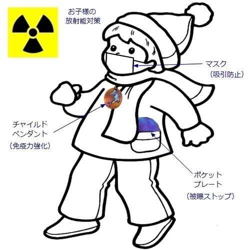お子様の放射能被曝に、テスラ ポケットプレート&ペンダント <ミヌーシュ>