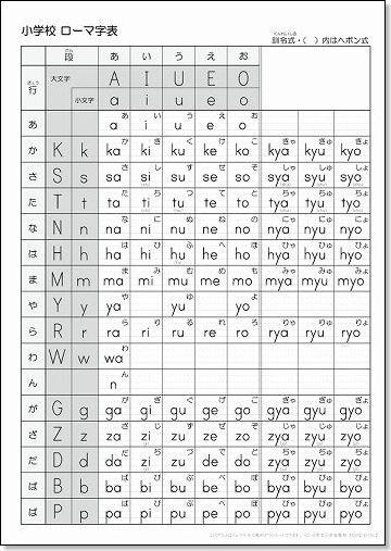 ローマ字表(小学生用・A4)を ...