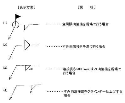 印刷 pdfファイル 印刷方法 : 溶接記号に関する問題(3 ...