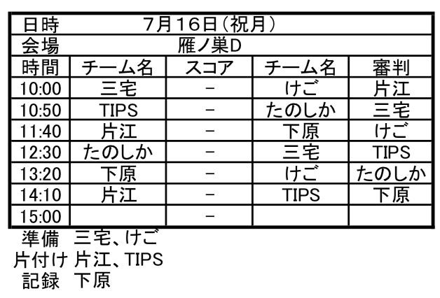 U-12リーグ
